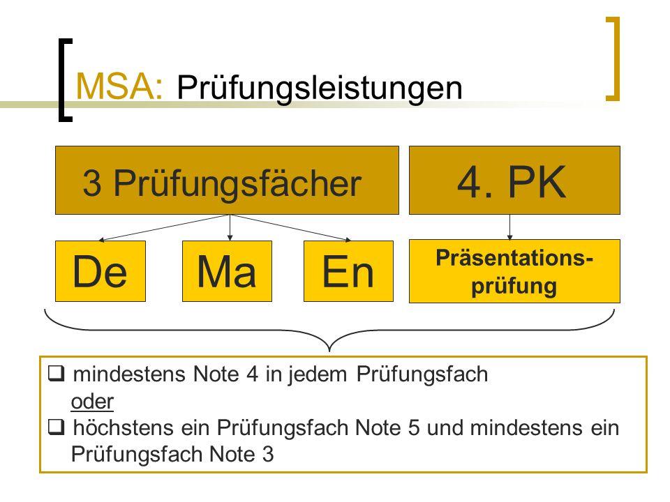 MSA: Prüfungsleistungen