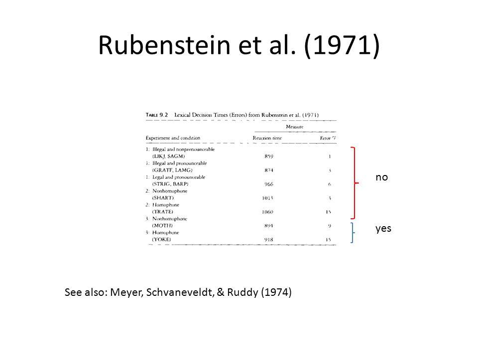 Rubenstein et al. (1971) no yes