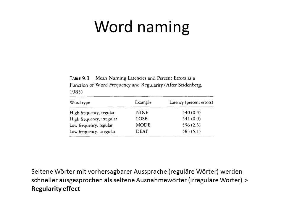 Word naming