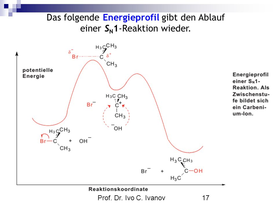 Das folgende Energieprofil gibt den Ablauf einer SN1-Reaktion wieder.