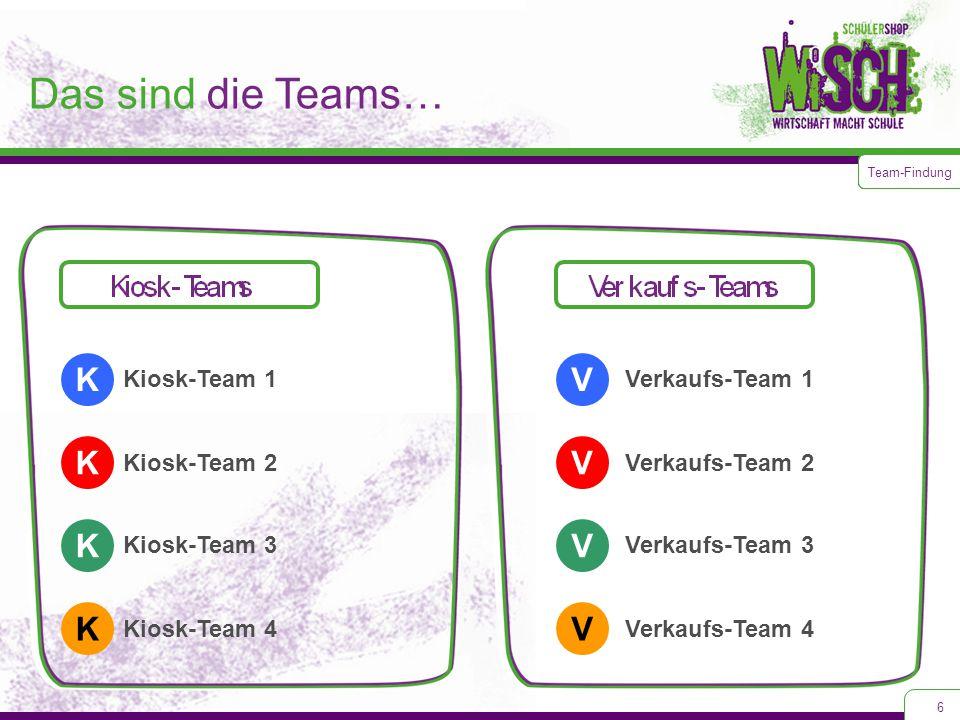 Das sind die Teams… K V Kiosk-Team 1 Kiosk-Team 2 Kiosk-Team 3