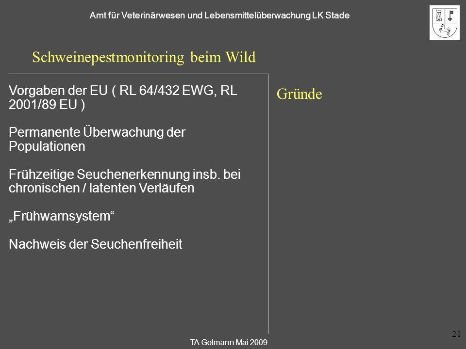 Schweinepestmonitoring beim Wild
