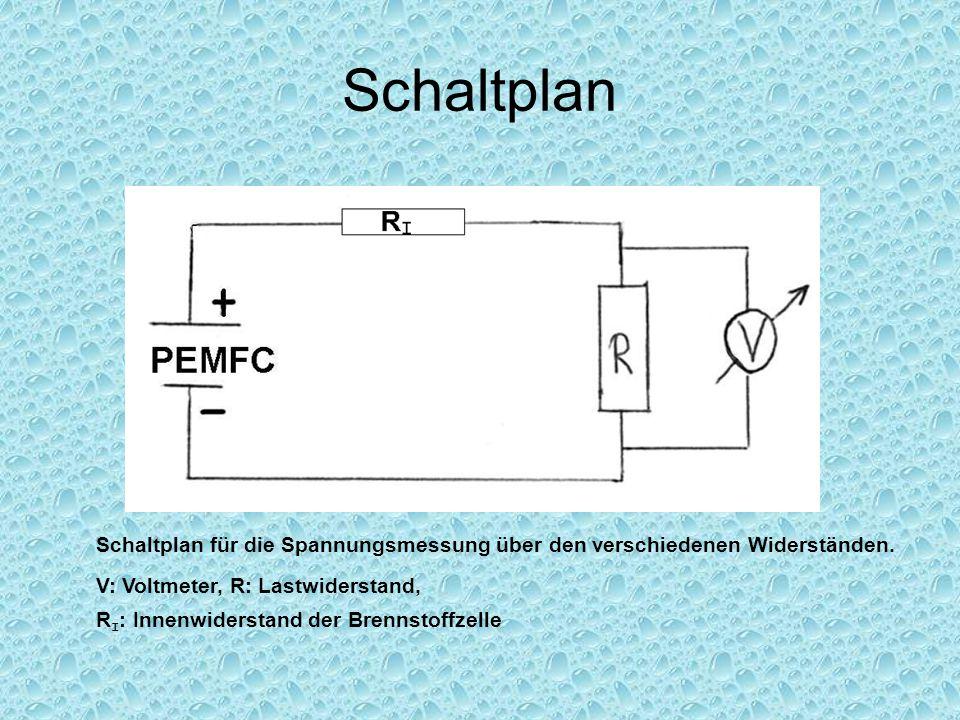 Schaltplan Schaltplan für die Spannungsmessung über den verschiedenen Widerständen. V: Voltmeter, R: Lastwiderstand,