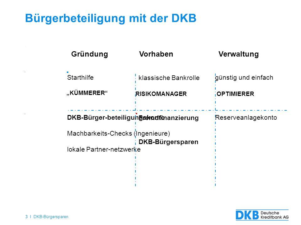 Bürgerbeteiligung mit der DKB