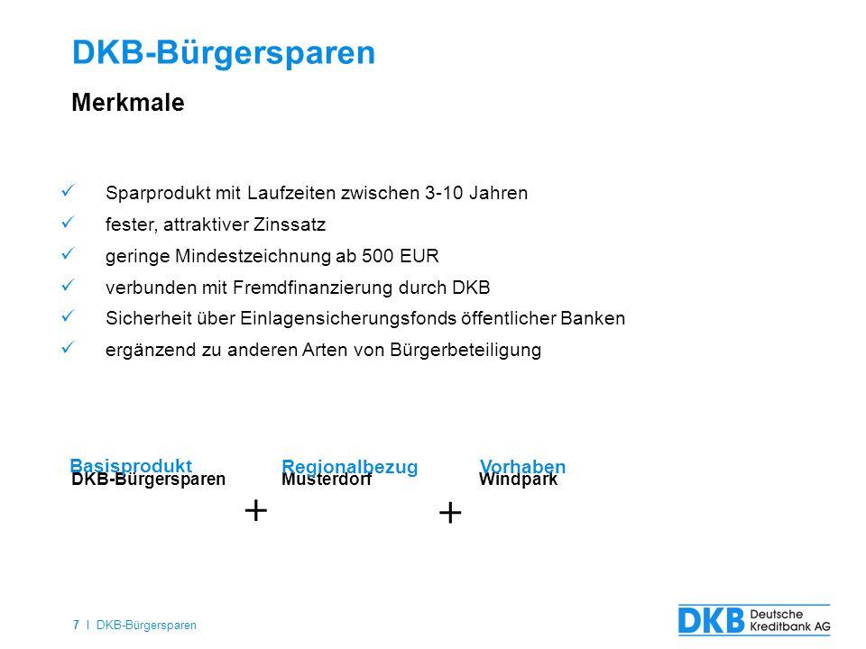 + + DKB-Bürgersparen Merkmale