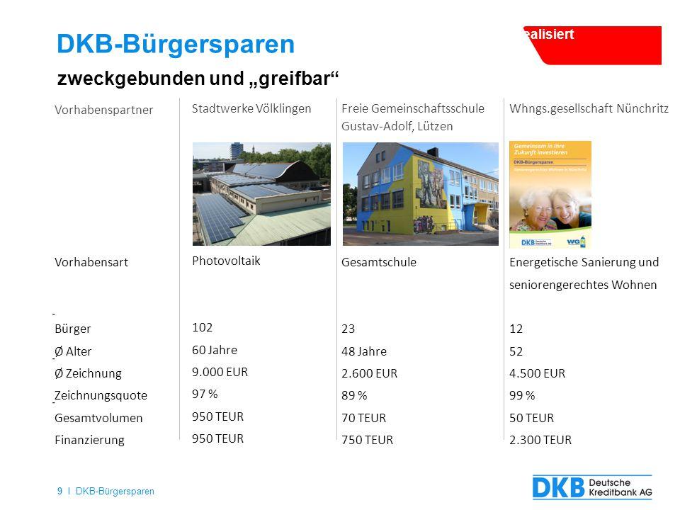 """DKB-Bürgersparen zweckgebunden und """"greifbar realisiert"""