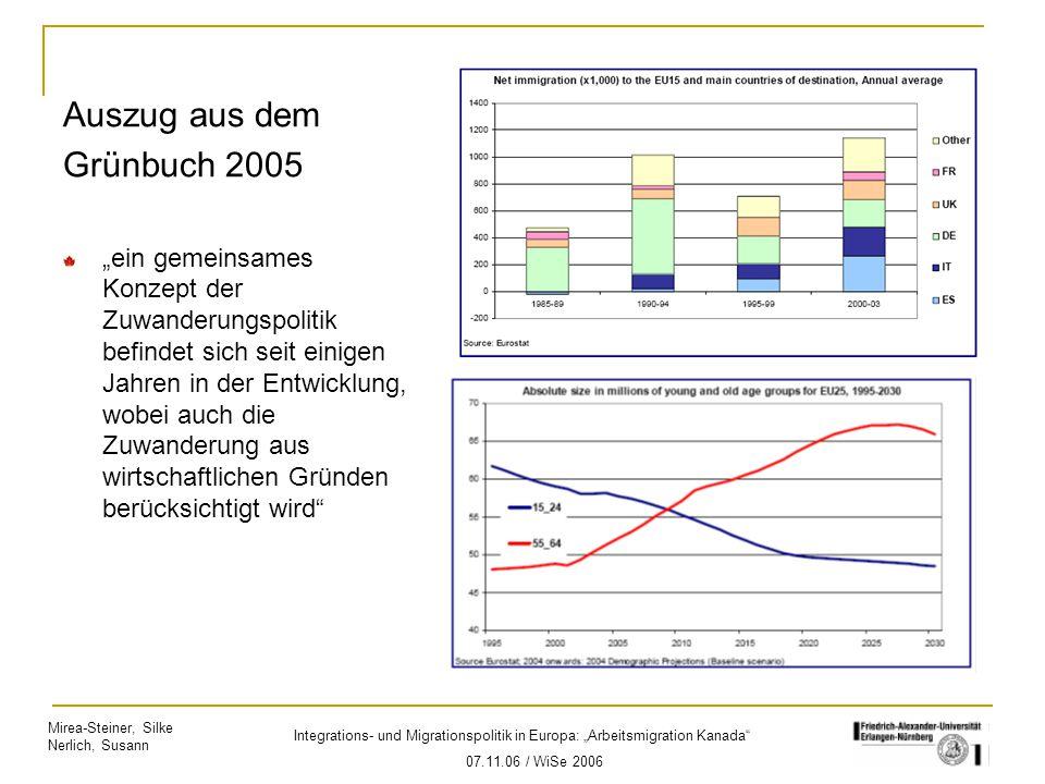 Auszug aus dem Grünbuch 2005