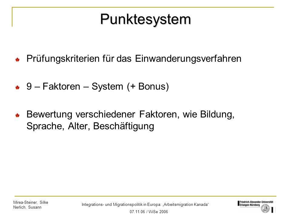 Punktesystem Prüfungskriterien für das Einwanderungsverfahren