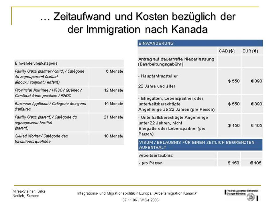 … Zeitaufwand und Kosten bezüglich der der Immigration nach Kanada