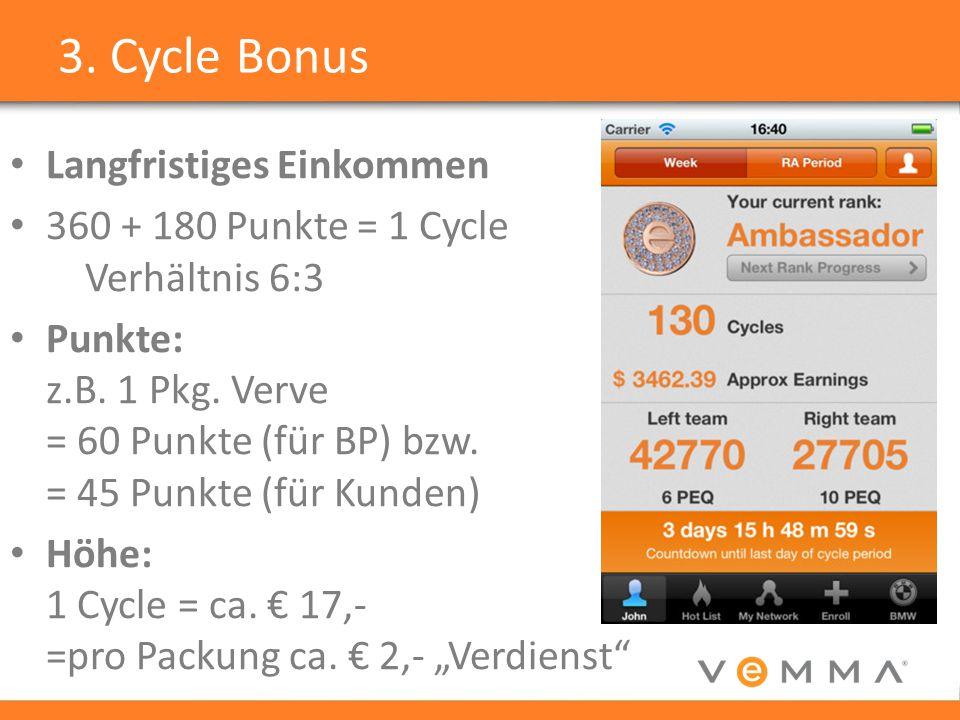 3. Cycle Bonus Langfristiges Einkommen
