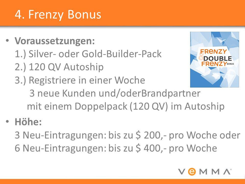 4. Frenzy Bonus