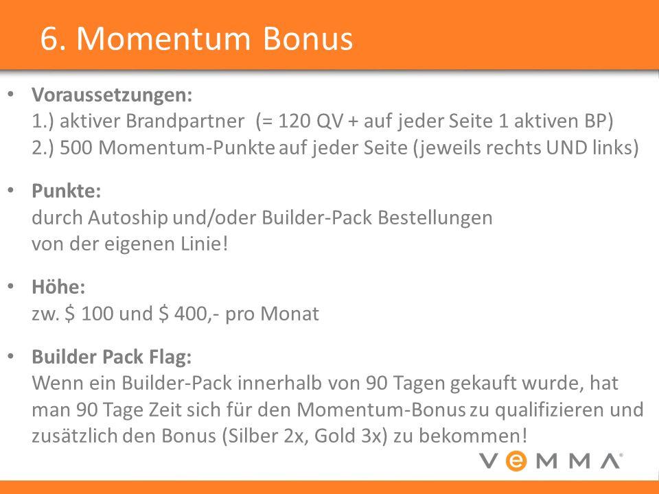 6. Momentum Bonus
