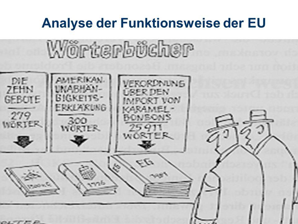 Analyse der Funktionsweise der EU