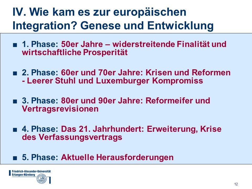 IV. Wie kam es zur europäischen Integration Genese und Entwicklung