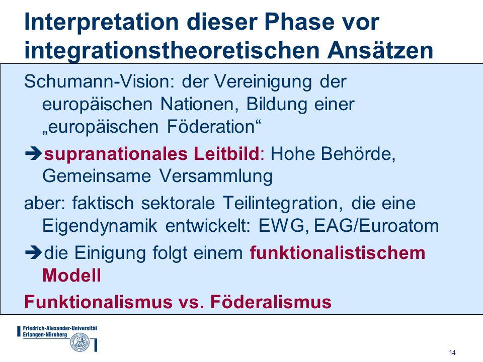 Interpretation dieser Phase vor integrationstheoretischen Ansätzen