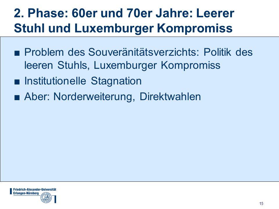 2. Phase: 60er und 70er Jahre: Leerer Stuhl und Luxemburger Kompromiss
