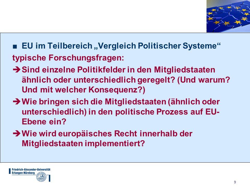 """EU im Teilbereich """"Vergleich Politischer Systeme"""
