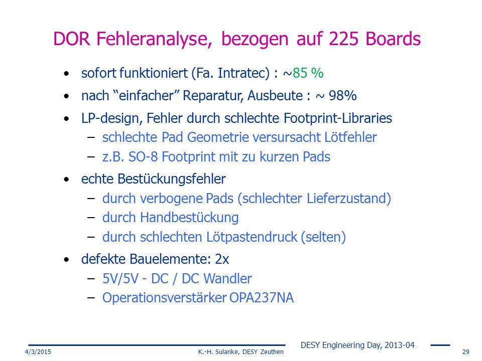 DOR Fehleranalyse, bezogen auf 225 Boards