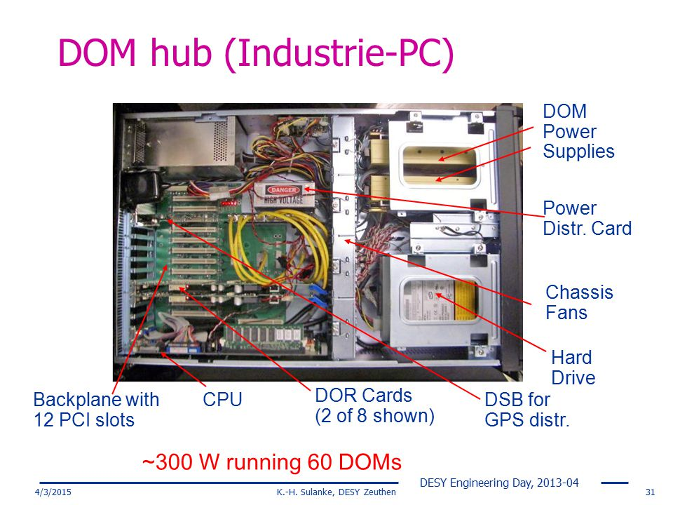 DOM hub (Industrie-PC)