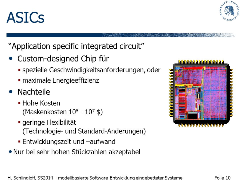 ASICs Application specific integrated circuit