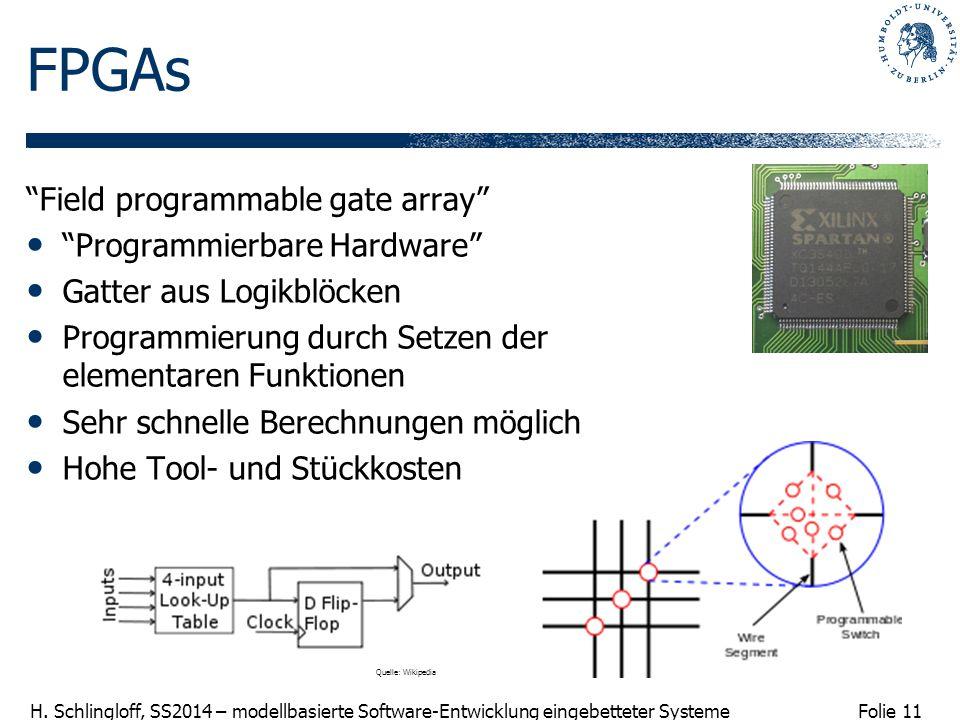 FPGAs Field programmable gate array Programmierbare Hardware