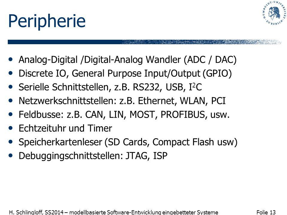 Peripherie Analog-Digital /Digital-Analog Wandler (ADC / DAC)