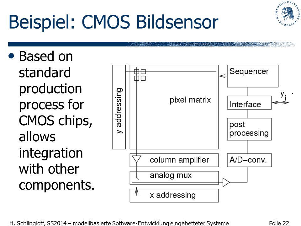 Beispiel: CMOS Bildsensor