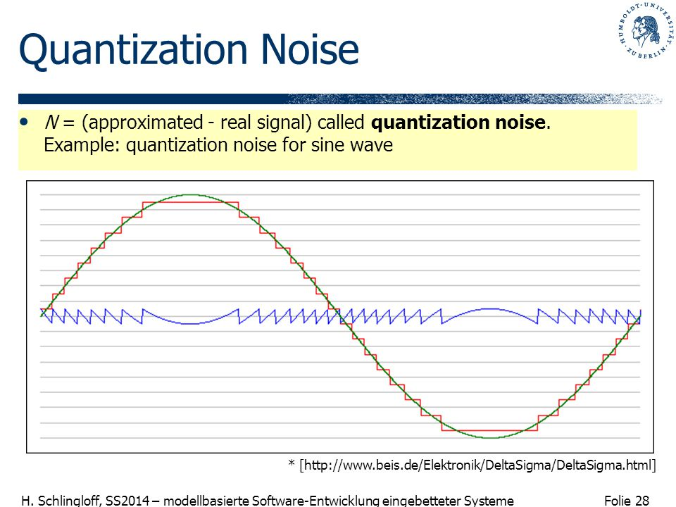 Quantization Noise N = (approximated - real signal) called quantization noise. Example: quantization noise for sine wave.