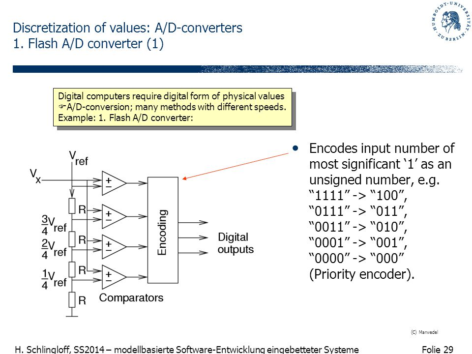 Discretization of values: A/D-converters 1. Flash A/D converter (1)