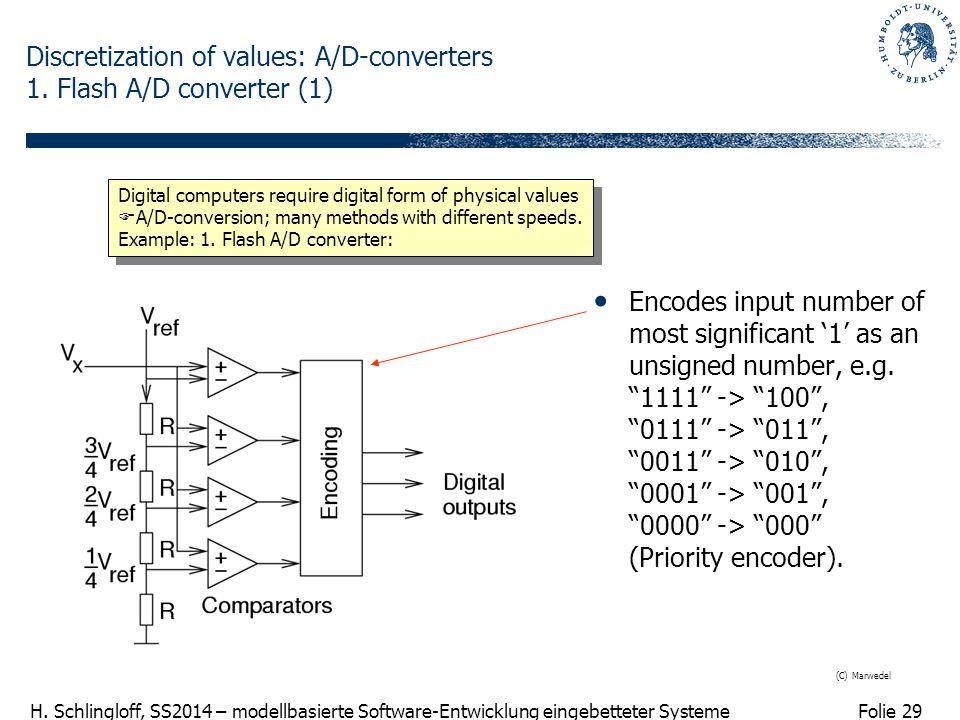 Discretization of values: A/D-converters 1. Flash A/D converter (1)