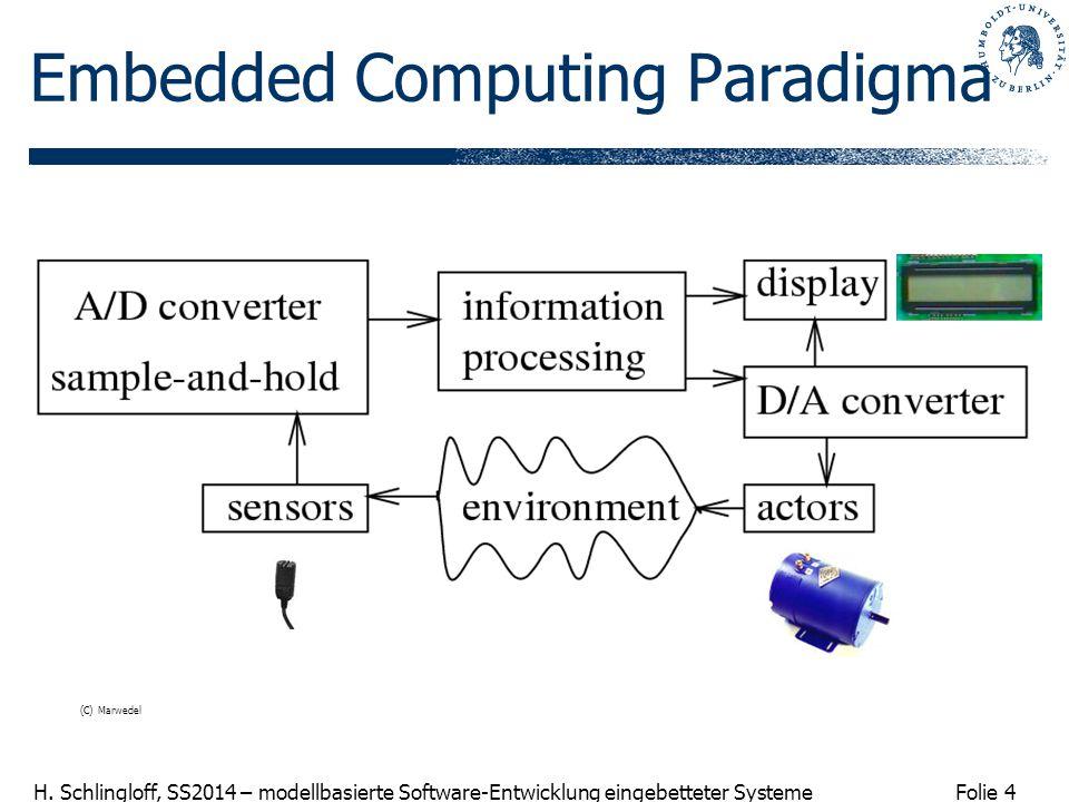 Embedded Computing Paradigma