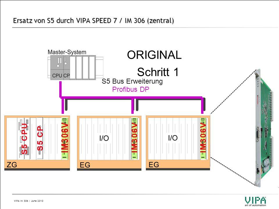 Ersatz von S5 durch VIPA SPEED 7 / IM 306 (zentral)