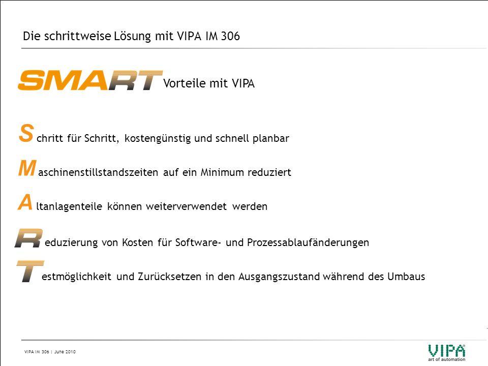 Die schrittweise Lösung mit VIPA IM 306