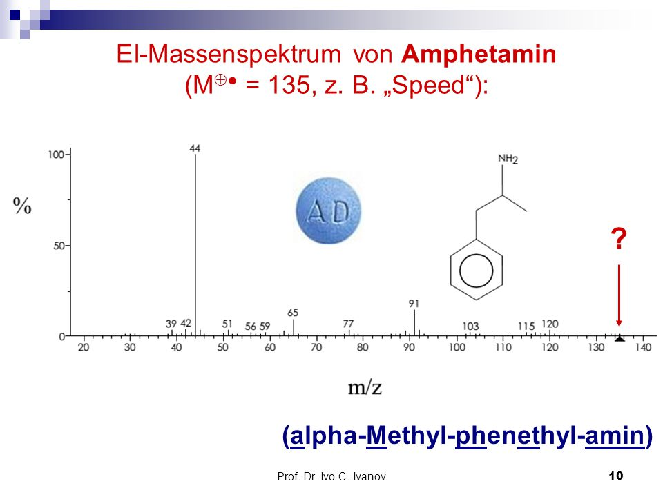 "EI-Massenspektrum von Amphetamin (M● = 135, z. B. ""Speed ):"