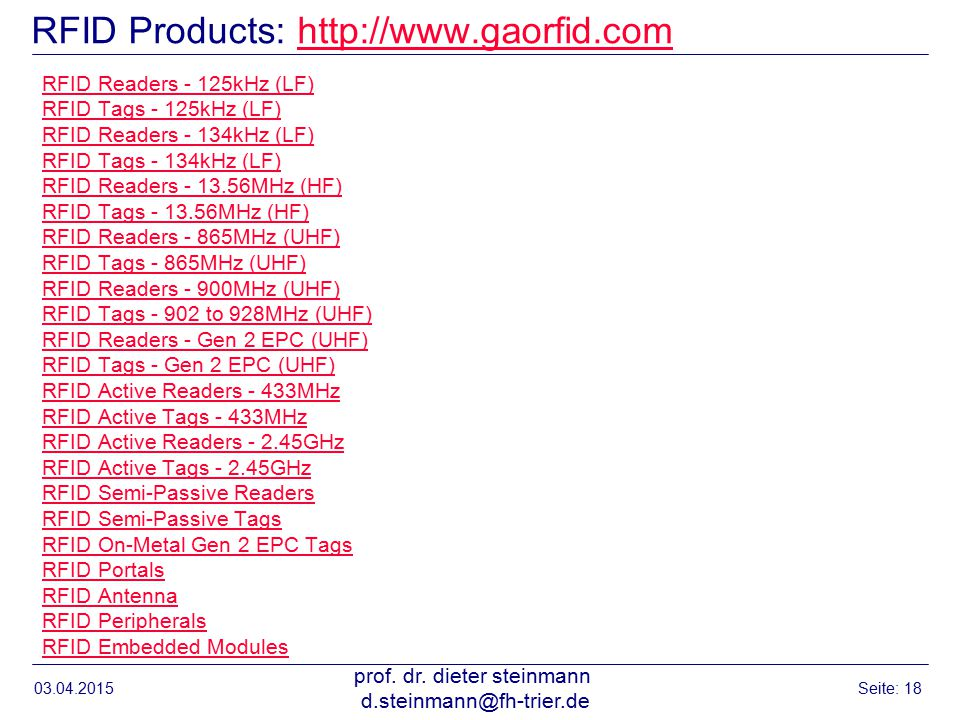 RFID Products: