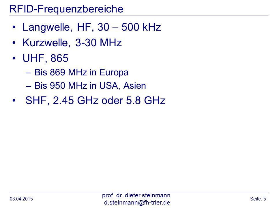 RFID-Frequenzbereiche