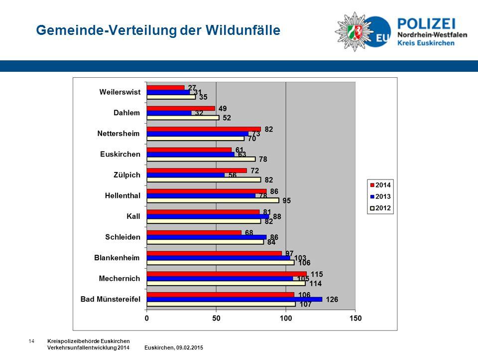 Gemeinde-Verteilung der Wildunfälle