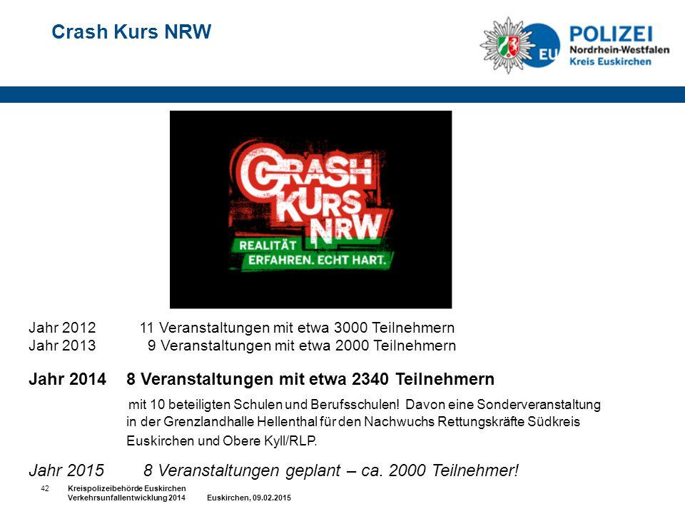 Crash Kurs NRW Jahr 2014 8 Veranstaltungen mit etwa 2340 Teilnehmern