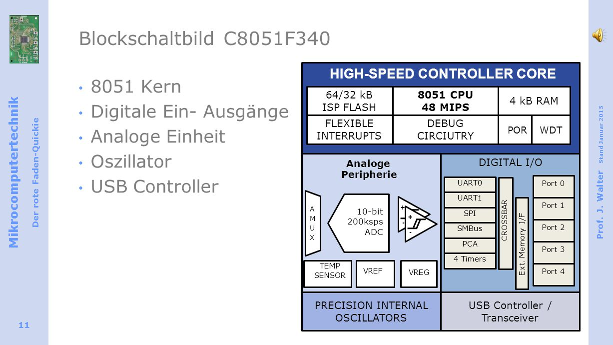 HIGH-SPEED CONTROLLER CORE