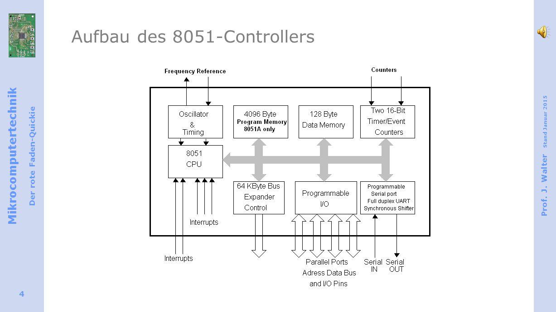 Aufbau des 8051-Controllers