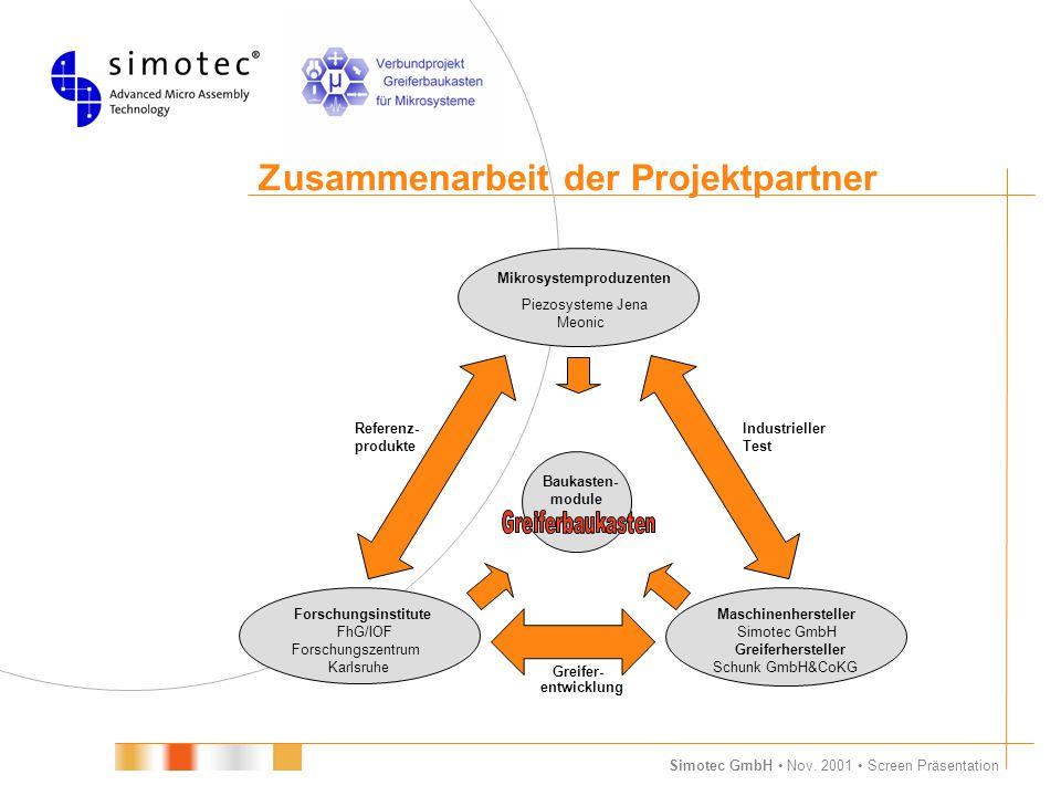 Zusammenarbeit der Projektpartner