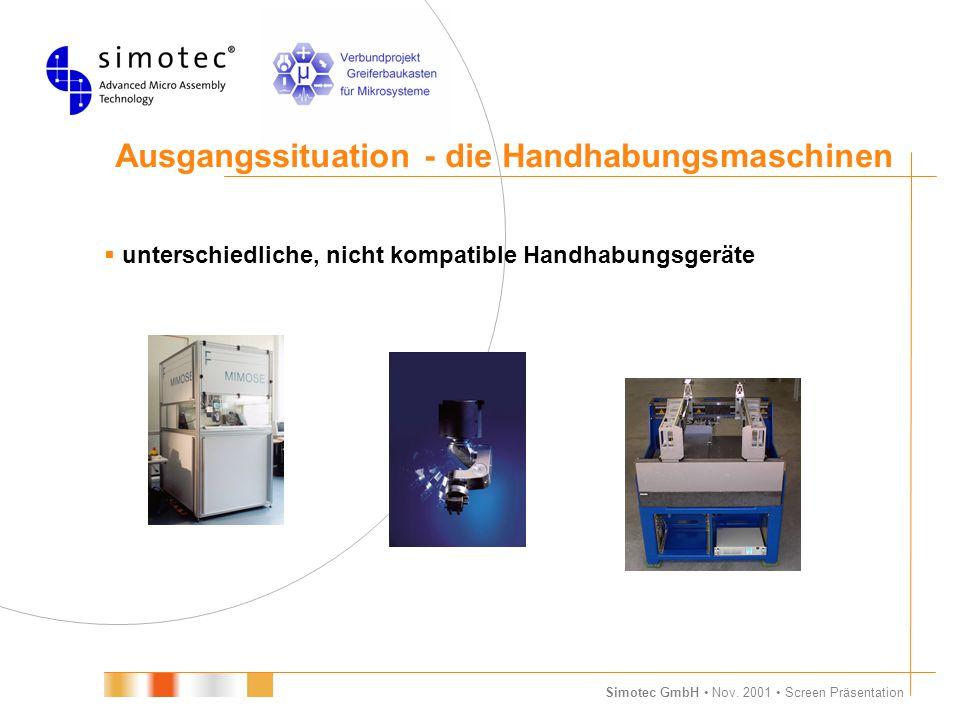 Ausgangssituation - die Handhabungsmaschinen