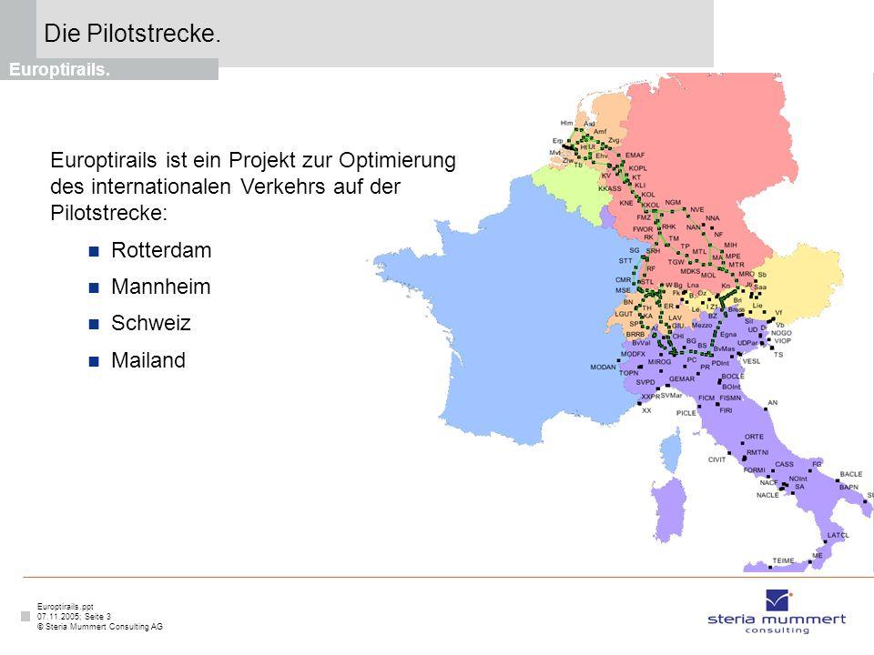 Die Pilotstrecke. Europtirails. Europtirails ist ein Projekt zur Optimierung des internationalen Verkehrs auf der Pilotstrecke: