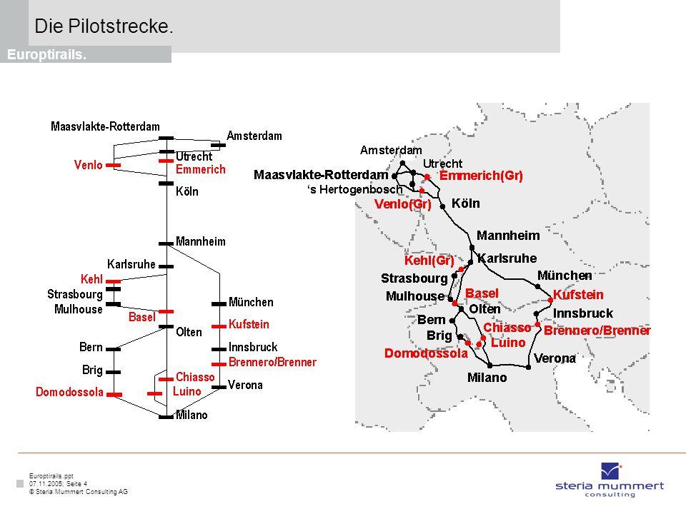 Die Pilotstrecke. Europtirails.