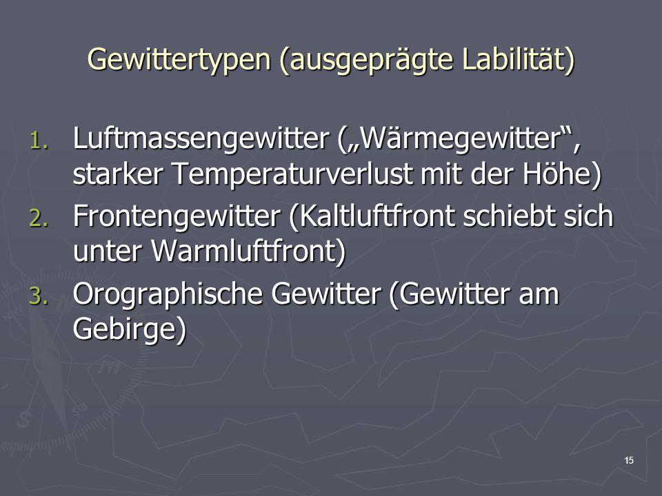 Gewittertypen (ausgeprägte Labilität)