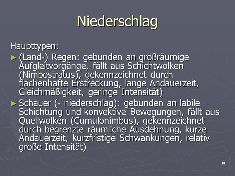 Niederschlag Haupttypen: