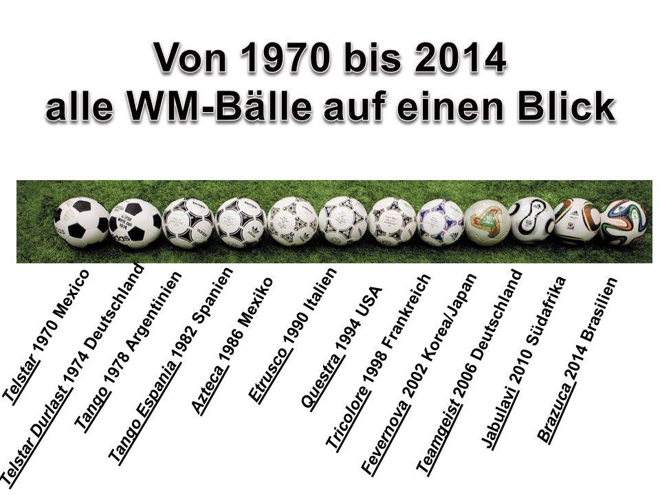 alle WM-Bälle auf einen Blick