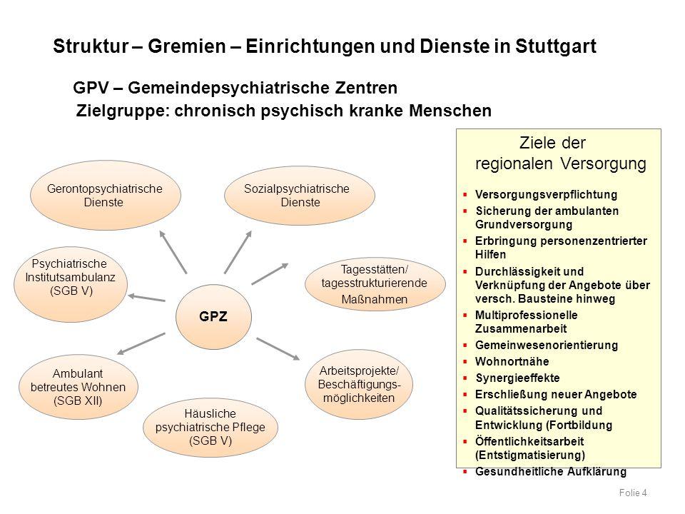 Struktur – Gremien – Einrichtungen und Dienste in Stuttgart