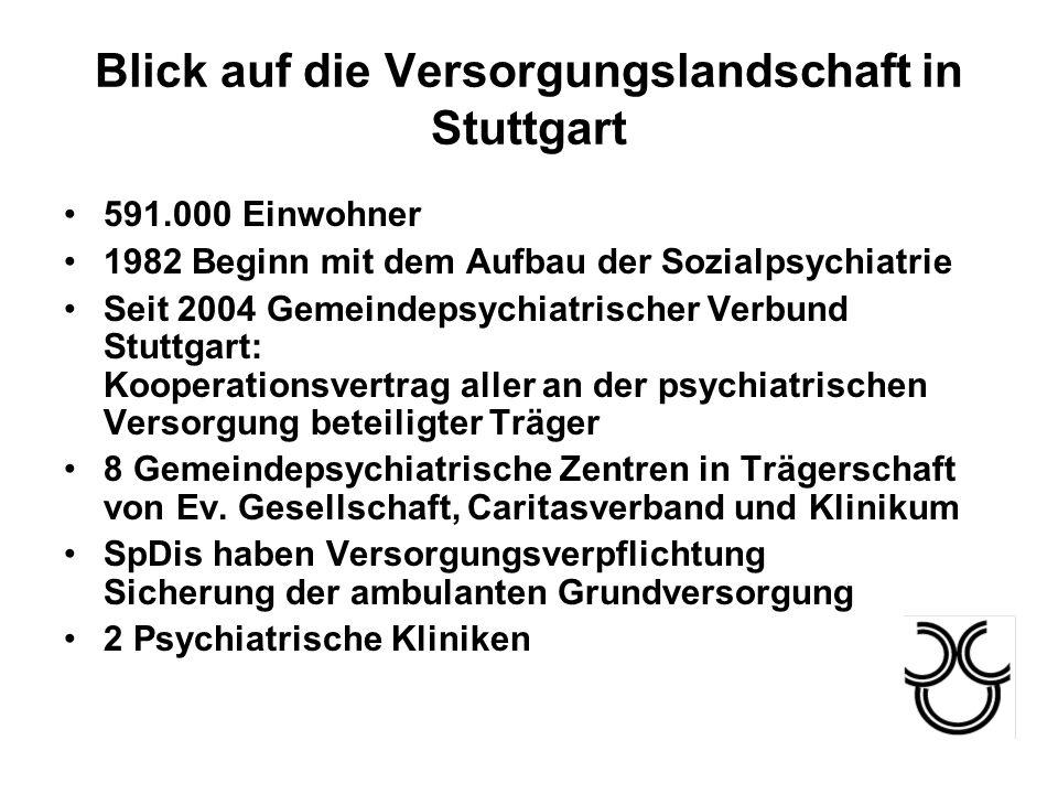 Blick auf die Versorgungslandschaft in Stuttgart