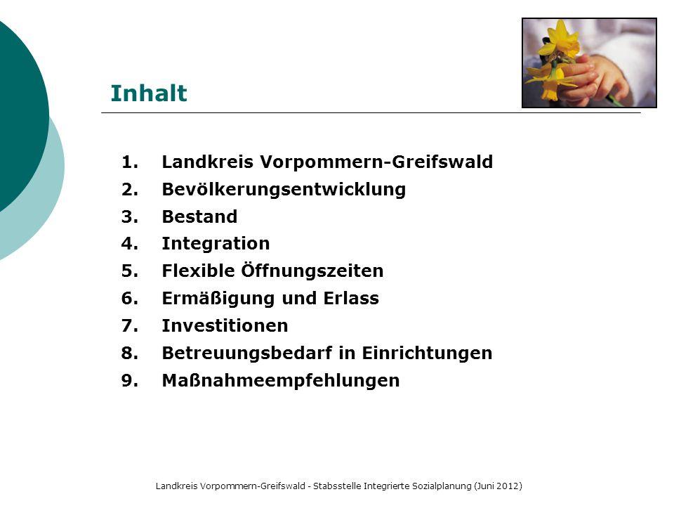 Inhalt Landkreis Vorpommern-Greifswald Bevölkerungsentwicklung Bestand